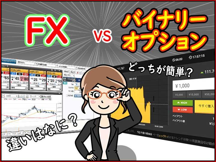 バイナリーオプションとFXの違い。実は、FXで勝つ為の法則で生まれた取引だった。