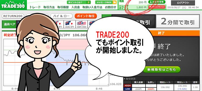 TRADE200のポイント取引
